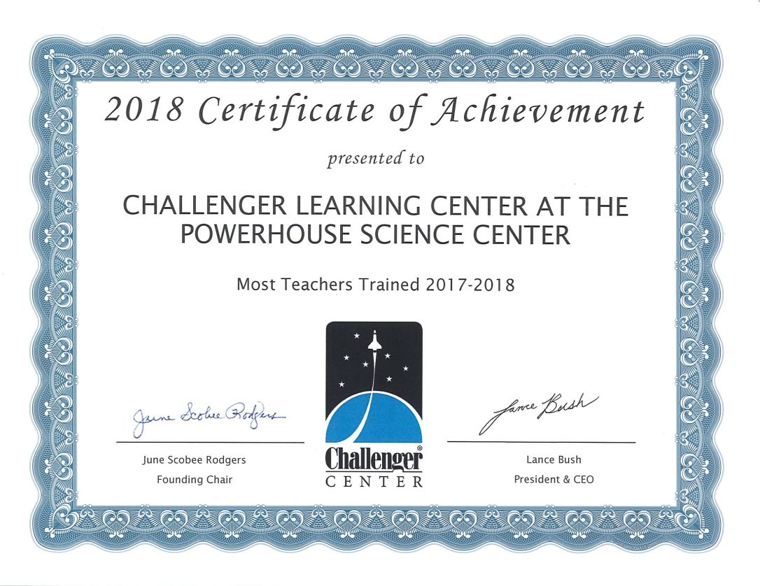 Most Teachers Trained 2017-18